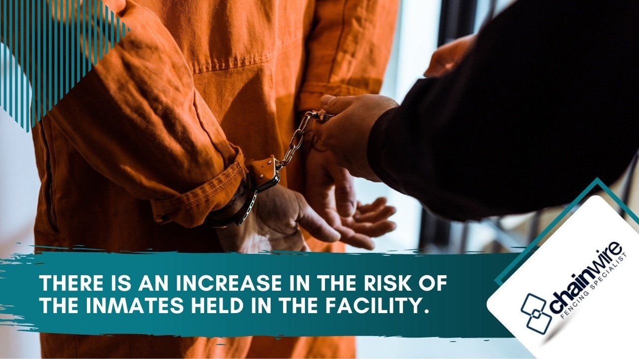 There is an increase in the risk of the inmates held in the facility.